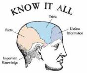 know all